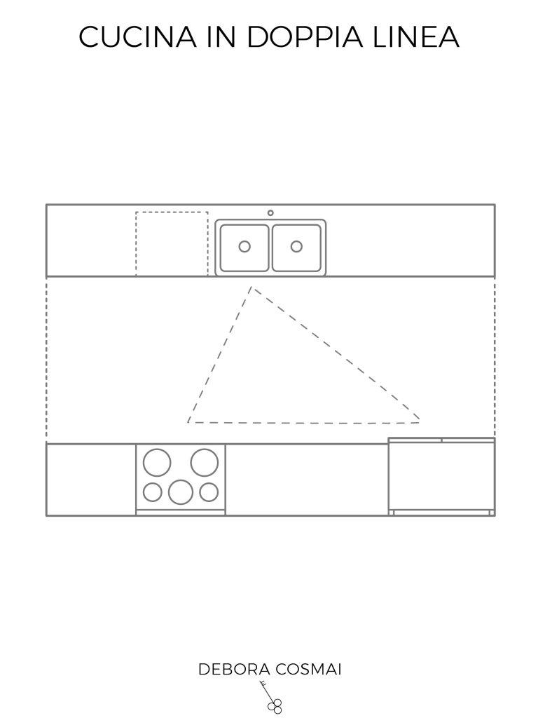 cucina lineare doppia